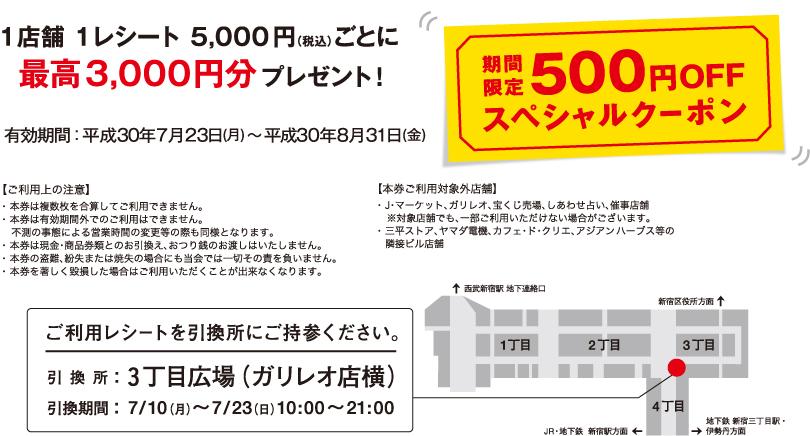 【新宿店限定】サブナードスペシャルクーポンキャンペーン!~7/22まで